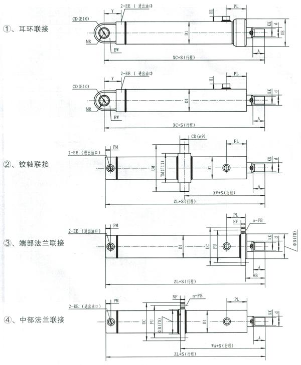 举例:某用户需要的液压缸,缸筒为中部法兰连接,不带缓冲活塞杆为杆端图片